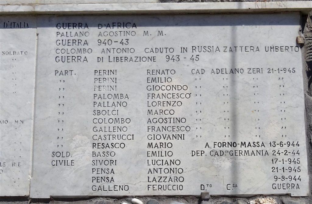 イタリアの反ファシズム
