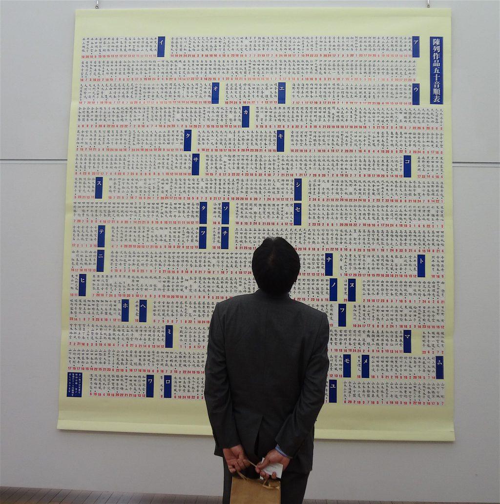 第45回 日本美術展覧会 (日展)、書の陳列作品五十音順表(1114名)