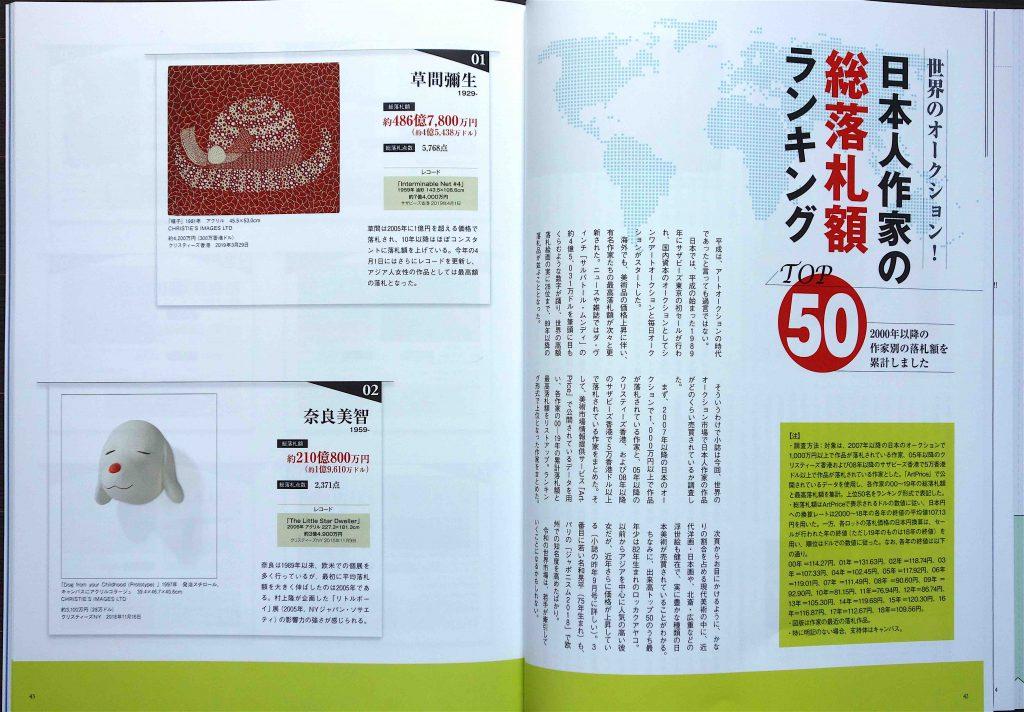 アートコレクターズ2019年5月、令和元年スペシャル、平成アート1989-2019 日本人作家オークション・ランキング