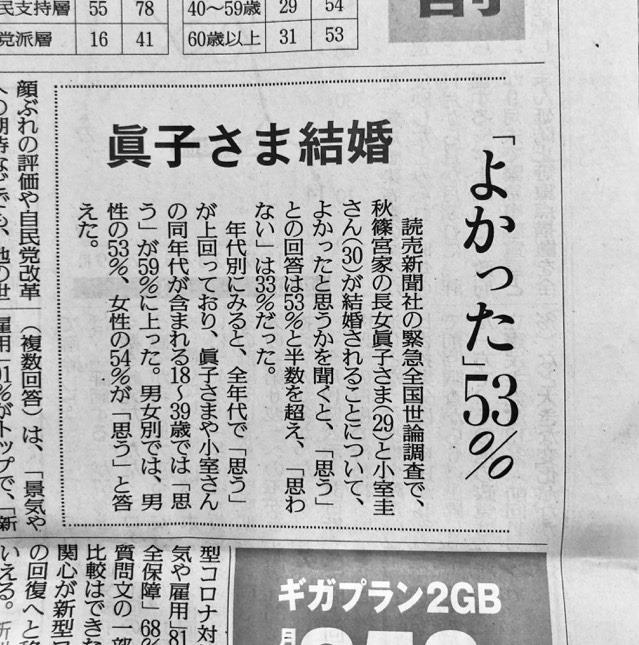 読売新聞、令和3年10月5日